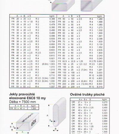 Jekl - rohy radius